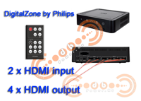 HD HDMI SPLITTER 2х4